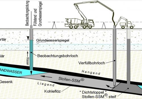 Die Altbergbaue der LAKOG 1969–2017
